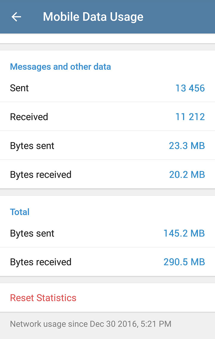Unsend Messages, Network Usage, and More