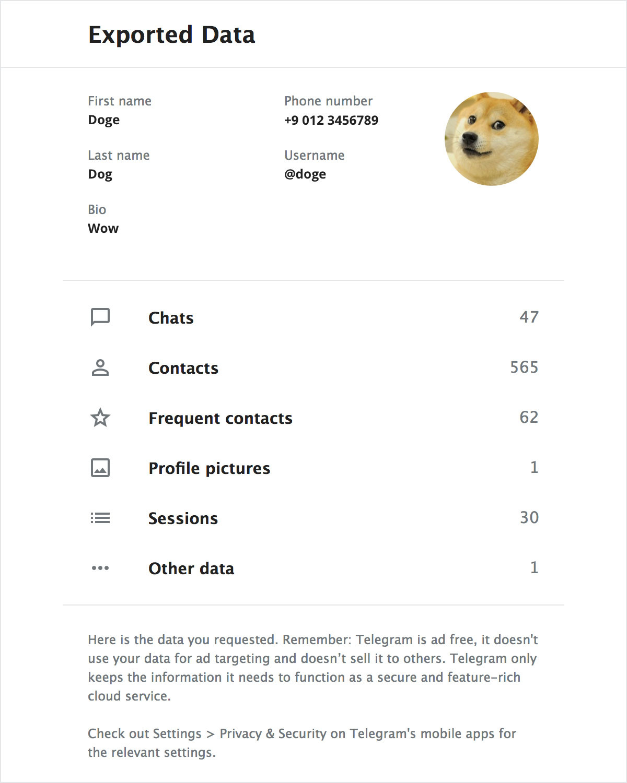 Telegram Blog 100 Load Center Wiring Diagram Data Export Results